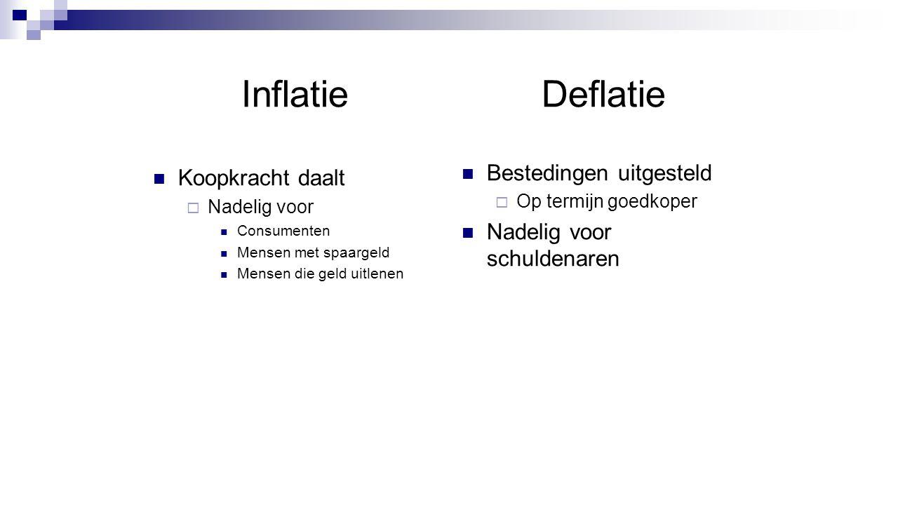 Relatie tussen inflatie en deflatie (1) Intertemporele ruil Sparen: uitstellen van huidige bestedingen Lenen: vervroegen van toekomstige bestedingen