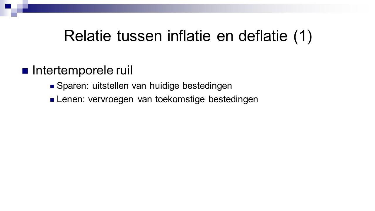 Relatie tussen inflatie en deflatie (2) Nominale rente  Percentage op jaarbasis Reële rente  Nominale rente gecorrigeerd door inflatie  Met behulp van indexcijfers berekenen