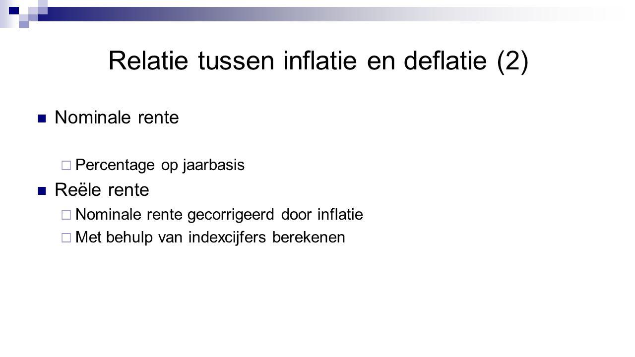 Relatie tussen inflatie en deflatie (2) Nominale rente  Percentage op jaarbasis Reële rente  Nominale rente gecorrigeerd door inflatie  Met behulp