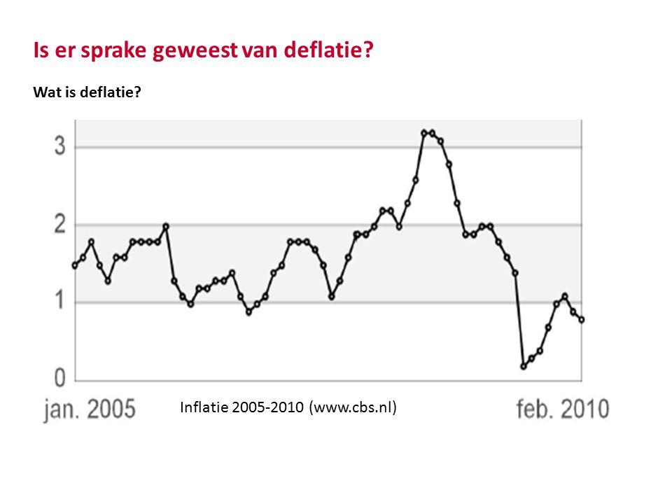 Wat is deflatie? Deflatie is het tegenovergestelde van inflatie. Bij deflatie 'wordt het geld meer waard': de prijzen dalen. Deflatie is zeldzaam, we