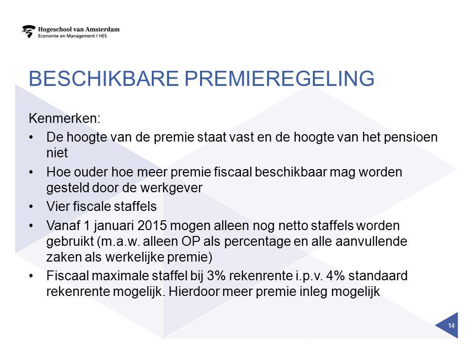 BESCHIKBARE PREMIEREGELING Kenmerken: De hoogte van de premie staat vast en de hoogte van het pensioen niet Hoe ouder hoe meer premie fiscaal beschikb