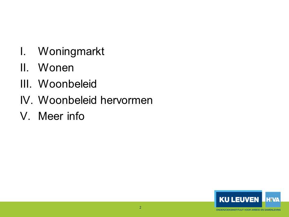 I.Woningmarkt II.Wonen III.Woonbeleid IV.Woonbeleid hervormen V.Meer info 3