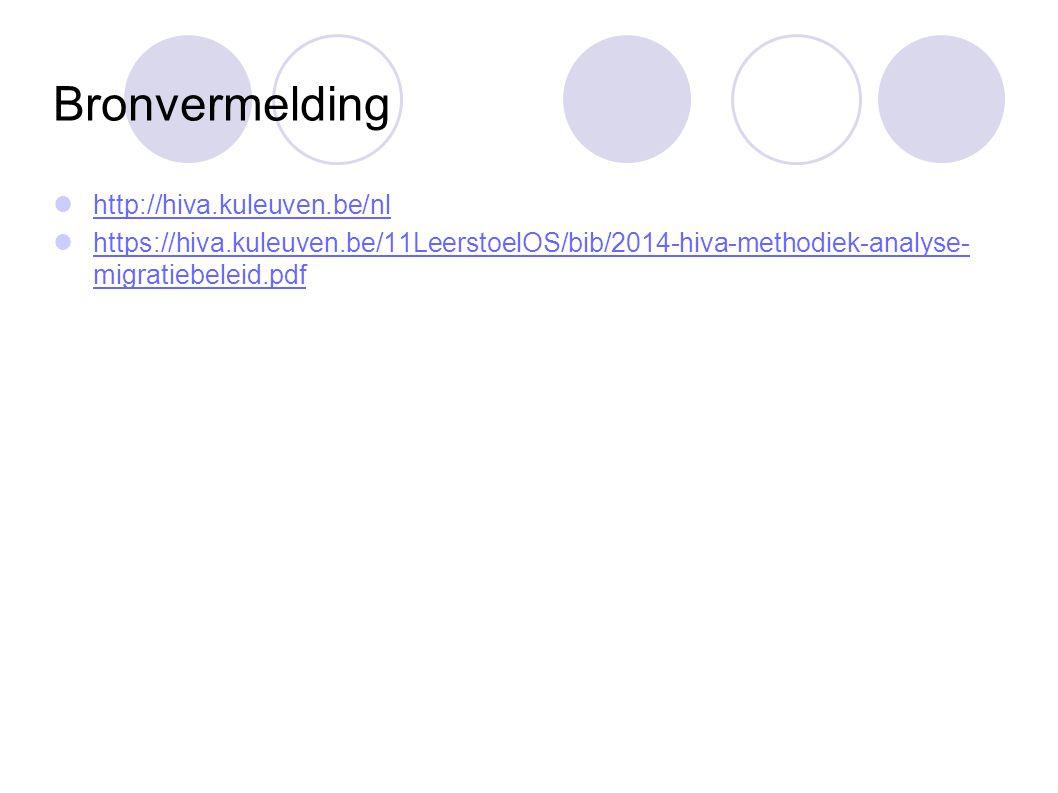 Bronvermelding http://hiva.kuleuven.be/nl https://hiva.kuleuven.be/11LeerstoelOS/bib/2014-hiva-methodiek-analyse- migratiebeleid.pdf https://hiva.kule