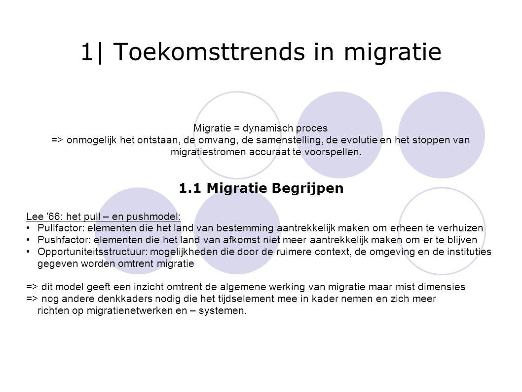 1| Toekomsttrends in migratie Migratie = dynamisch proces => onmogelijk het ontstaan, de omvang, de samenstelling, de evolutie en het stoppen van migr