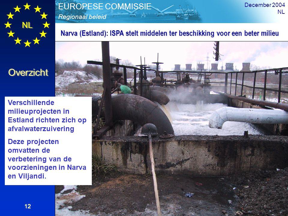 NL Overzicht Regionaal beleid EUROPESE COMMISSIE December 2004 NL 12 Verschillende milieuprojecten in Estland richten zich op afvalwaterzuivering Deze