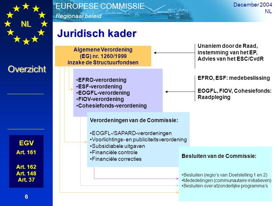 NL Overzicht Regionaal beleid EUROPESE COMMISSIE December 2004 NL 6 EGV Art. 161 Art. 162 Art. 148 Art. 37 Algemene Verordening (EG) nr. 1260/1999 inz