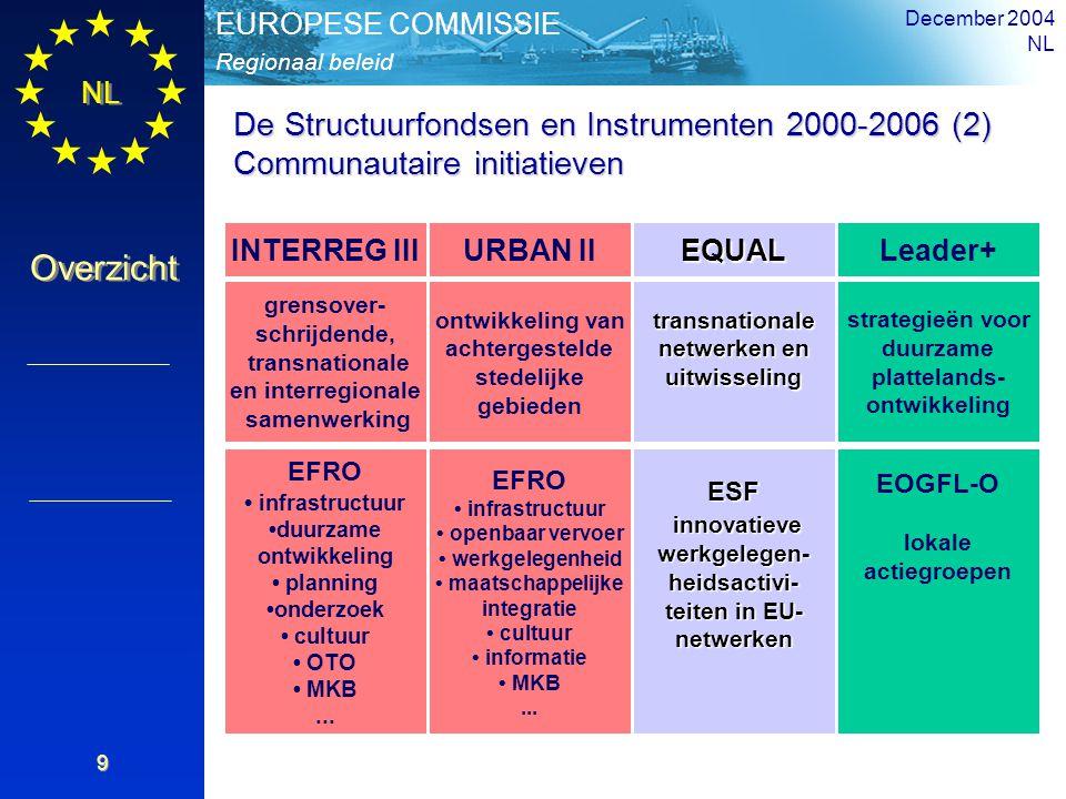NL Overzicht Regionaal beleid EUROPESE COMMISSIE December 2004 NL 9 De Structuurfondsen en Instrumenten 2000-2006 (2) Communautaire initiatieven INTER