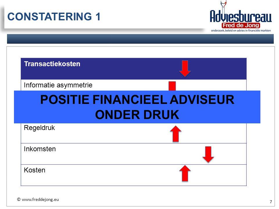 CONSTATERING 1 Transactiekosten Informatie asymmetrie Concurrentie Regeldruk Inkomsten Kosten POSITIE FINANCIEEL ADVISEUR ONDER DRUK © www.freddejong.eu 7
