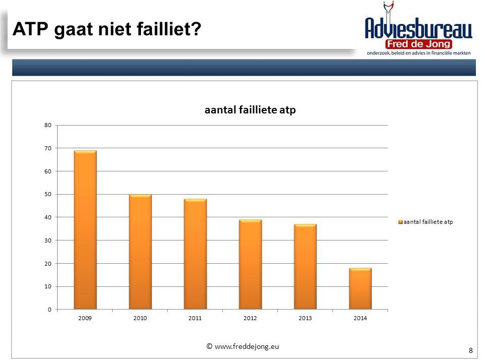 ATP gaat niet failliet 8 © www.freddejong.eu