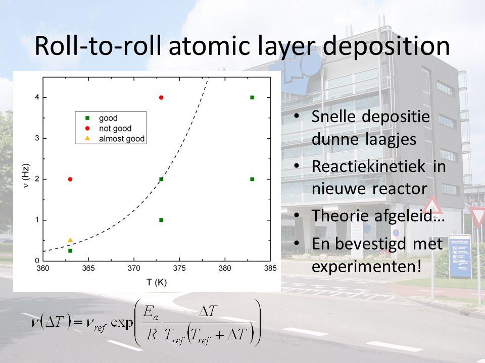 Roll-to-roll atomic layer deposition Snelle depositie dunne laagjes Reactiekinetiek in nieuwe reactor Theorie afgeleid… En bevestigd met experimenten!