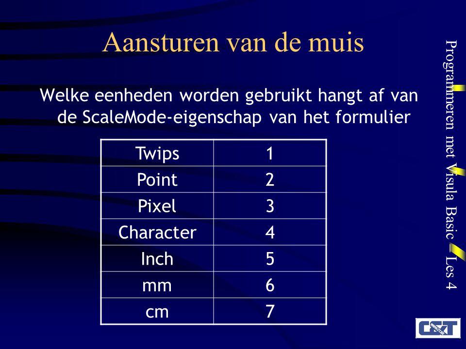 Programmeren met Visula Basic – Les 4 Aansturen van de muis Welke eenheden worden gebruikt hangt af van de ScaleMode-eigenschap van het formulier Twip