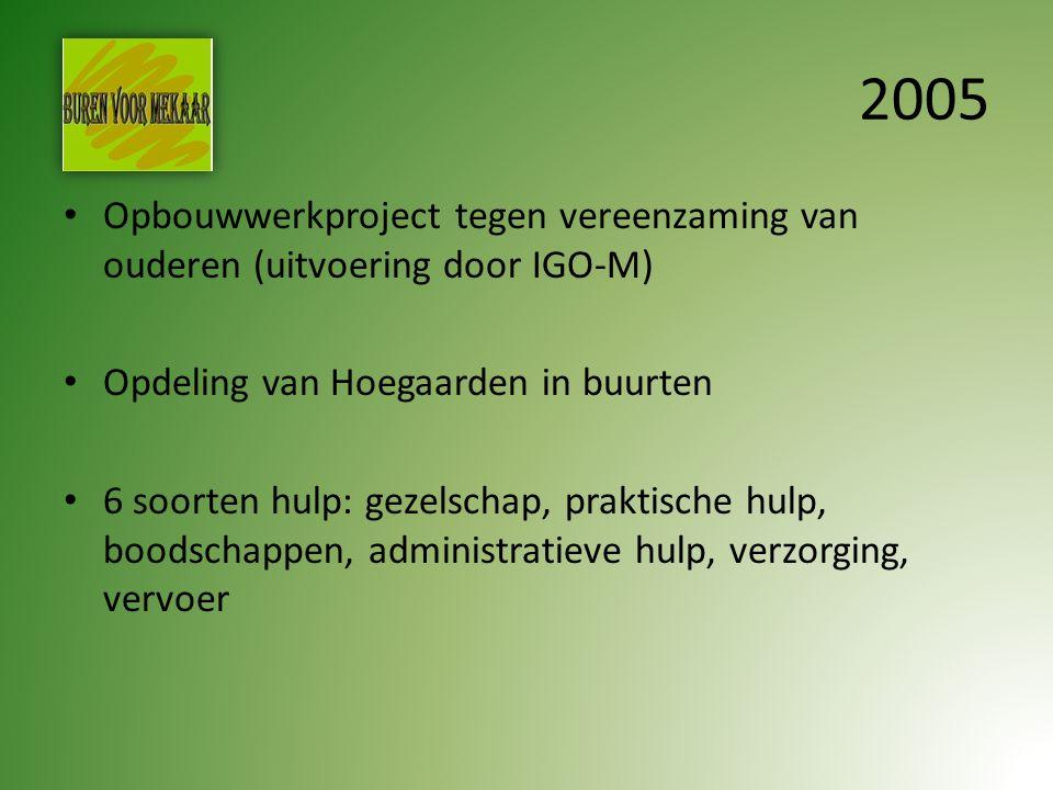 2005 Opbouwwerkproject tegen vereenzaming van ouderen (uitvoering door IGO-M) Opdeling van Hoegaarden in buurten 6 soorten hulp: gezelschap, praktische hulp, boodschappen, administratieve hulp, verzorging, vervoer