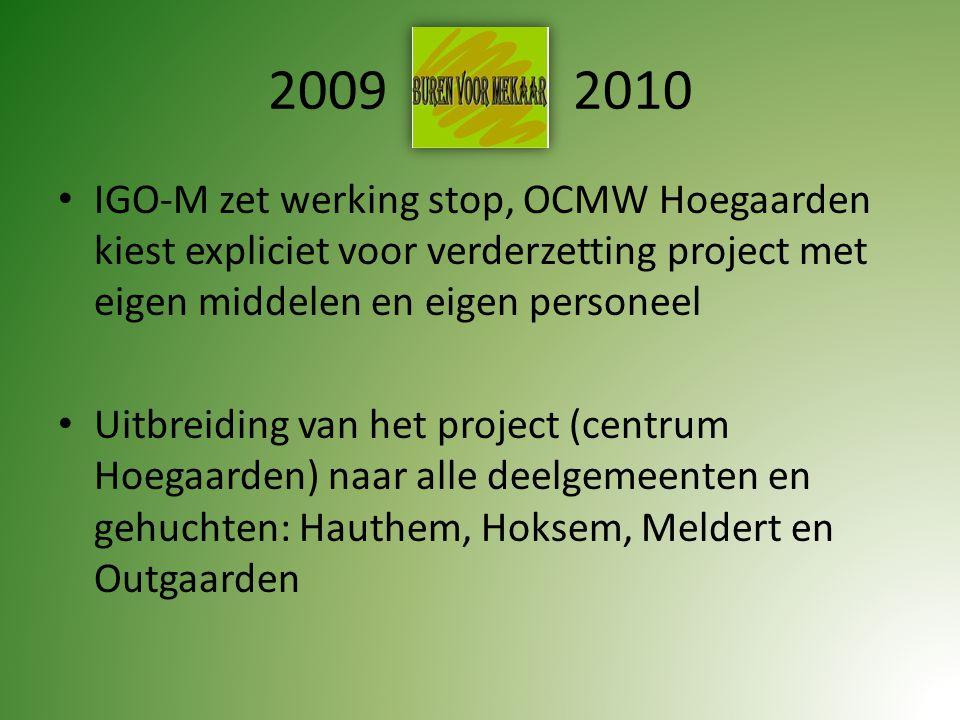 2009 2010 IGO-M zet werking stop, OCMW Hoegaarden kiest expliciet voor verderzetting project met eigen middelen en eigen personeel Uitbreiding van het project (centrum Hoegaarden) naar alle deelgemeenten en gehuchten: Hauthem, Hoksem, Meldert en Outgaarden