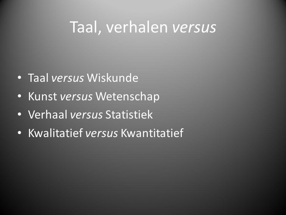 Taal, verhalen versus Taal versus Wiskunde Kunst versus Wetenschap Verhaal versus Statistiek Kwalitatief versus Kwantitatief
