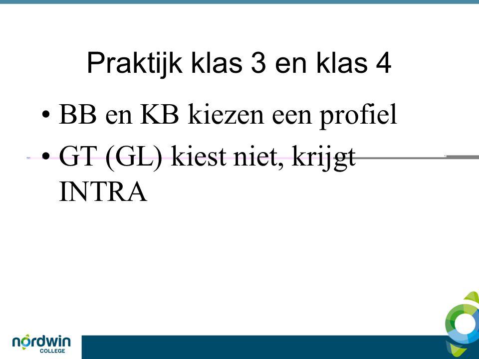 Praktijk klas 3 en klas 4 BB en KB kiezen een profiel GT (GL) kiest niet, krijgt INTRA