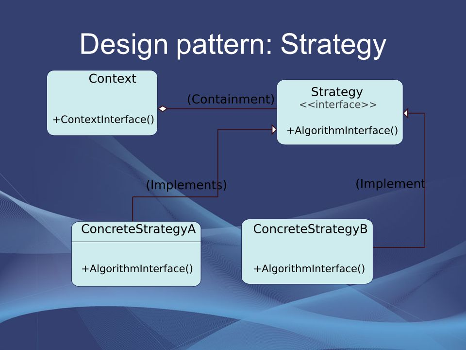 Design pattern: Strategy