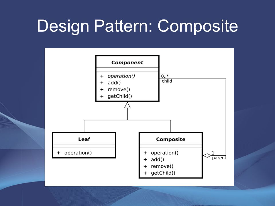 Design Pattern: Composite