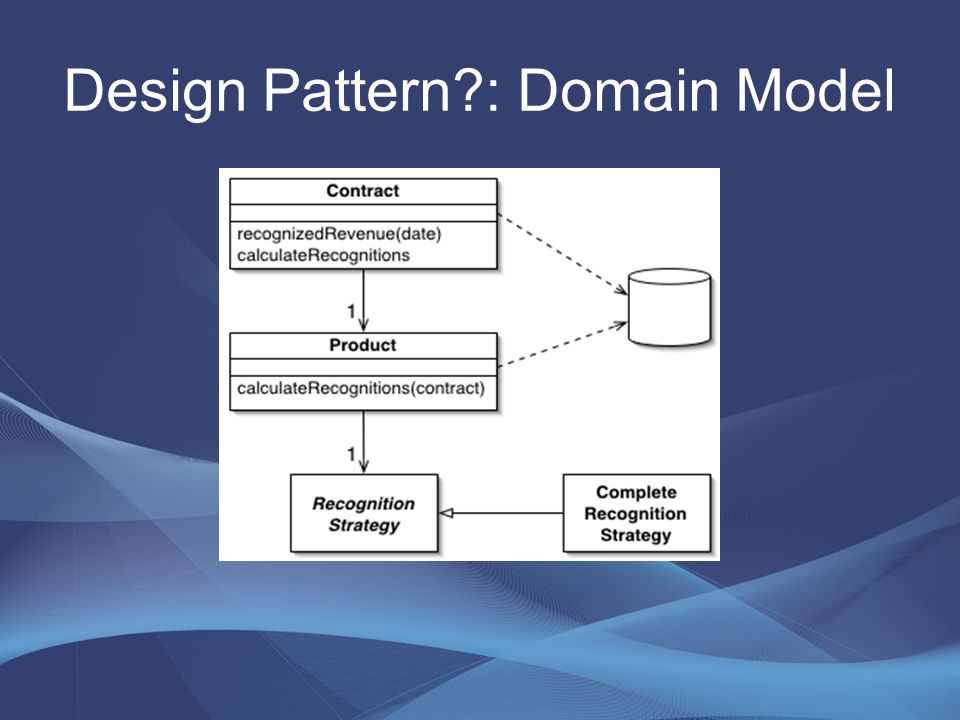 Design Pattern : Domain Model