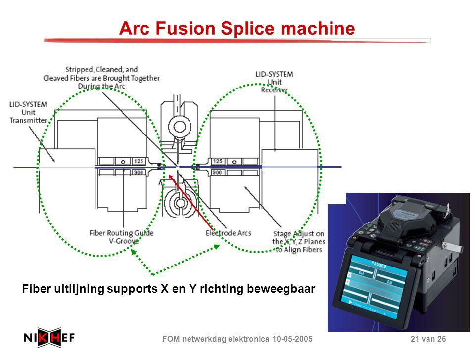 FOM netwerkdag elektronica 10-05-200521 van 26 Arc Fusion Splice machine Fiber uitlijning supports X en Y richting beweegbaar