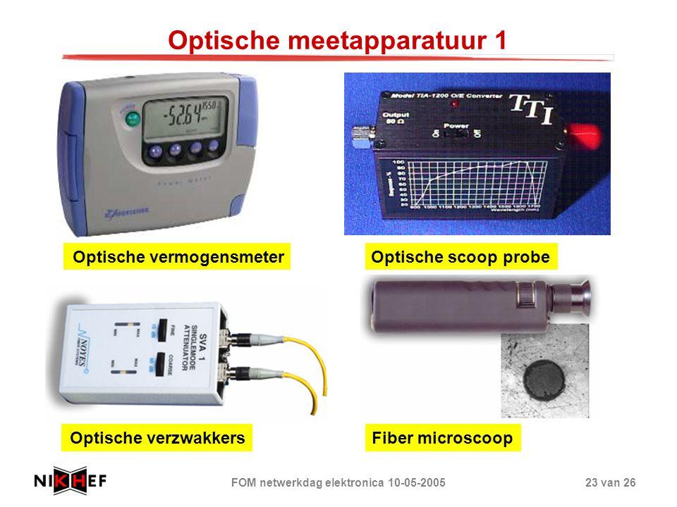 FOM netwerkdag elektronica 10-05-200523 van 26 Optische meetapparatuur 1 Optische vermogensmeterOptische scoop probe Optische verzwakkersFiber microsc