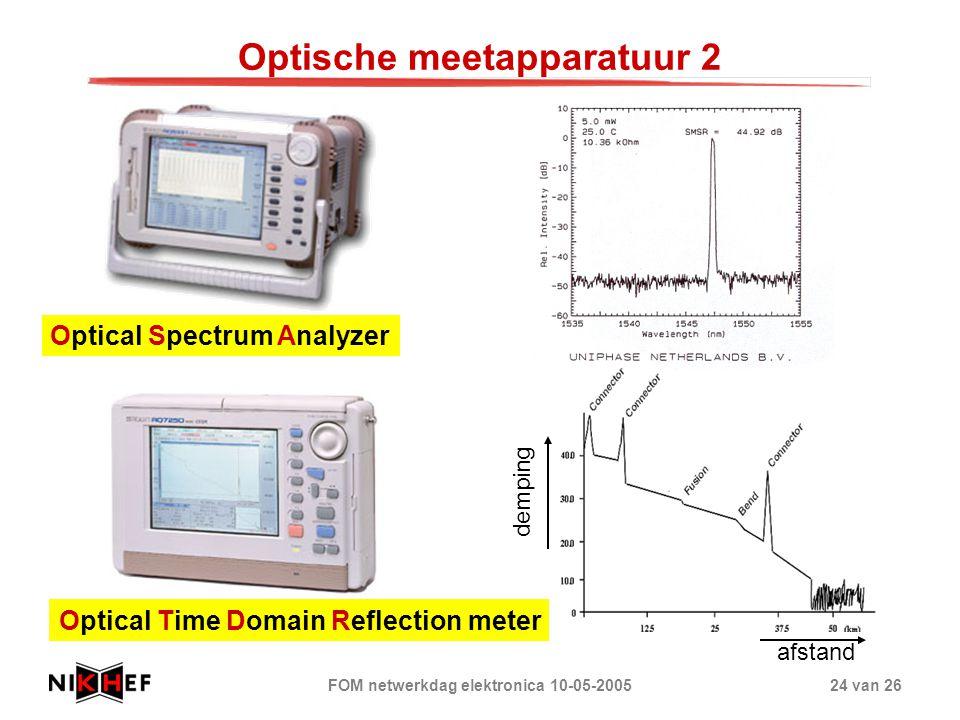 FOM netwerkdag elektronica 10-05-200524 van 26 Optische meetapparatuur 2 Optical Spectrum Analyzer Optical Time Domain Reflection meter demping afstan