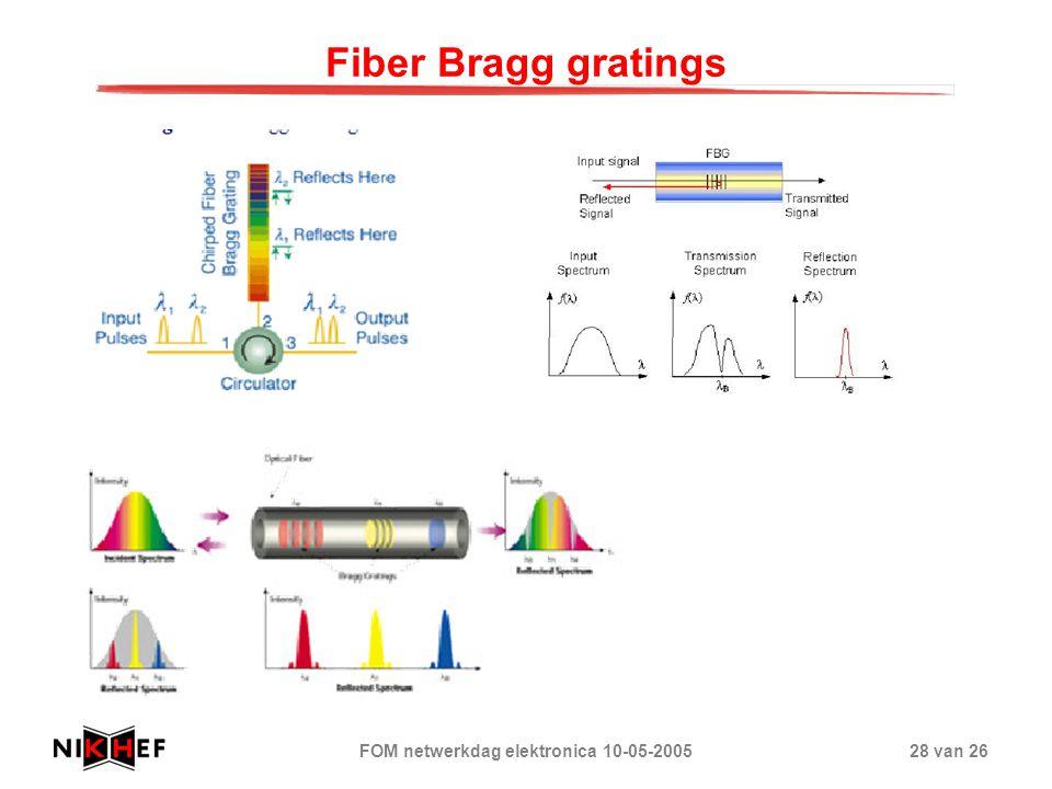 FOM netwerkdag elektronica 10-05-200528 van 26 Fiber Bragg gratings