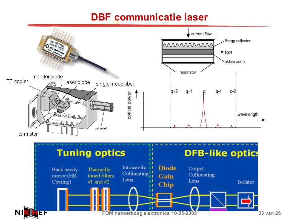 FOM netwerkdag elektronica 10-05-200533 van 26 DBF communicatie laser TE cooler termistor monitor diode laser diode single mode fiber