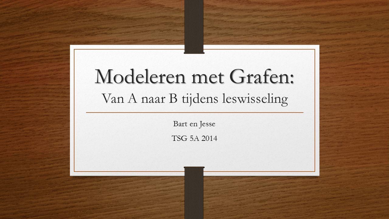 Modeleren met Grafen: Modeleren met Grafen: Van A naar B tijdens leswisseling Bart en Jesse TSG 5A 2014