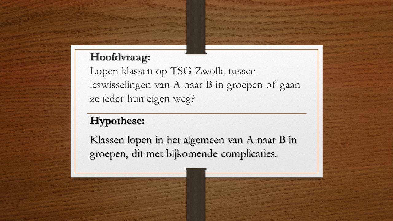 Hoofdvraag: Hoofdvraag: Lopen klassen op TSG Zwolle tussen leswisselingen van A naar B in groepen of gaan ze ieder hun eigen weg? Hypothese: Klassen l