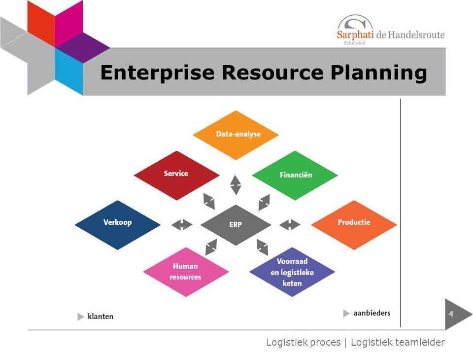 Enterprise Resource Planning 4 Logistiek proces | Logistiek teamleider
