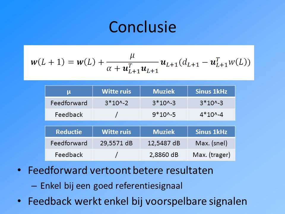 CONCLUSIE Feedforward & feedback