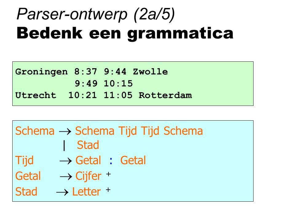 Parser-ontwerp (2a/5) Bedenk een grammatica Groningen 8:37 9:44 Zwolle 9:49 10:15 Utrecht 10:21 11:05 Rotterdam Schema  Schema Tijd Tijd Schema | Stad Tijd  Getal : Getal Getal  Cijfer + Stad  Letter +