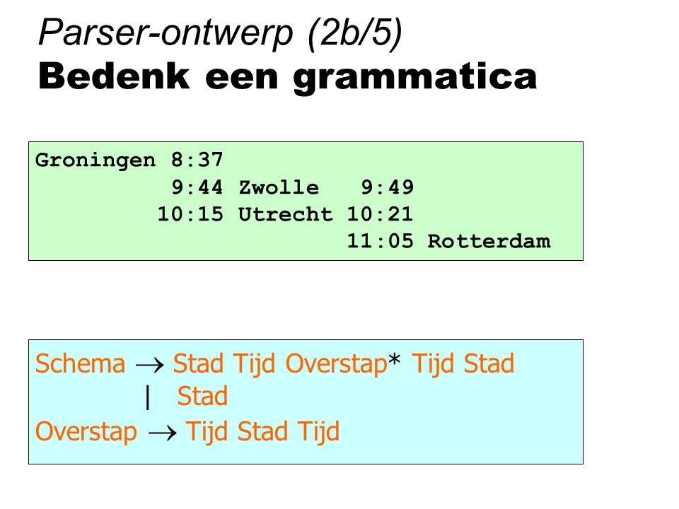 Parser-ontwerp (2b/5) Bedenk een grammatica Groningen 8:37 9:44 Zwolle 9:49 10:15 Utrecht 10:21 11:05 Rotterdam Schema  Stad Tijd Overstap* Tijd Stad | Stad Overstap  Tijd Stad Tijd