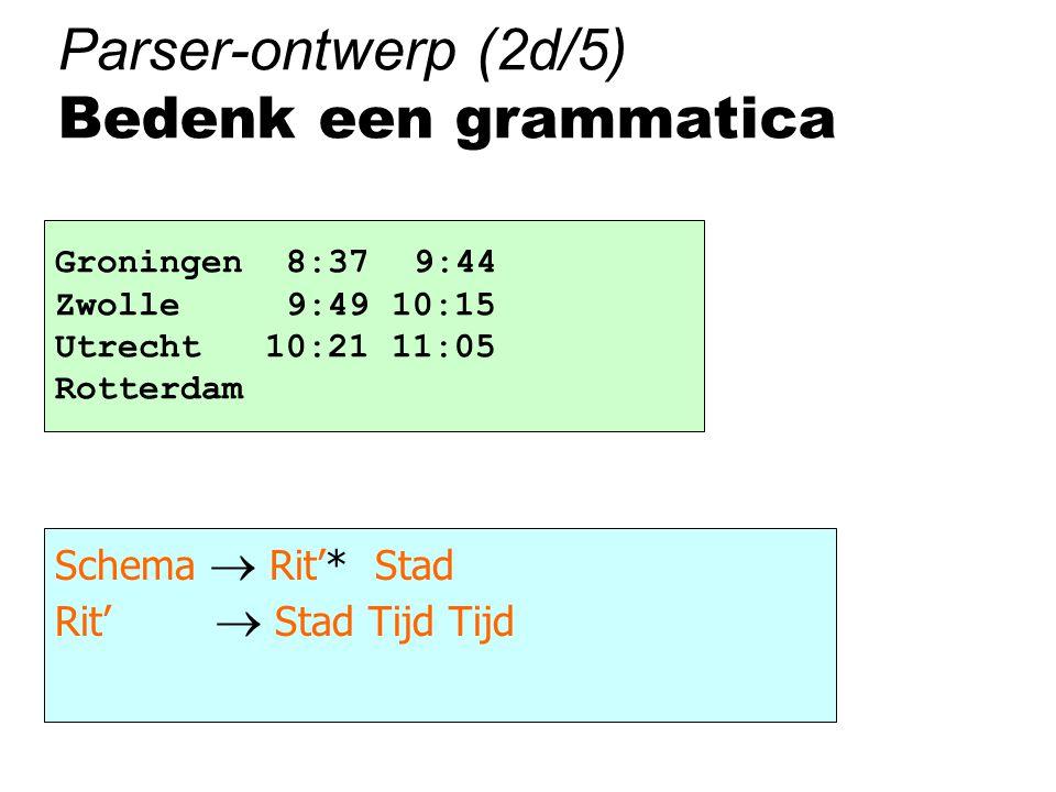 Parser-ontwerp (2d/5) Bedenk een grammatica Groningen 8:37 9:44 Zwolle 9:49 10:15 Utrecht 10:21 11:05 Rotterdam Schema  Rit'* Stad Rit'  Stad Tijd Tijd