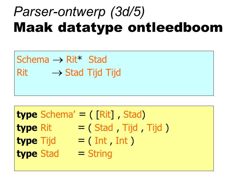 Parser-ontwerp (3d/5) Maak datatype ontleedboom Schema  Rit* Stad Rit  Stad Tijd Tijd type Schema' = ( [Rit], Stad) type Rit = ( Stad, Tijd, Tijd ) type Tijd = ( Int, Int ) type Stad = String