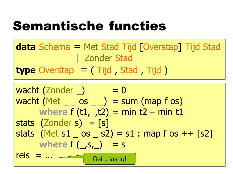Semantische functies data Schema = Met Stad Tijd [Overstap] Tijd Stad | Zonder Stad type Overstap = ( Tijd, Stad, Tijd ) wacht (Zonder _) = 0 wacht (Met _ _ os _ _) = sum (map f os) where f (t1,_,t2) = min t2 – min t1 stats (Zonder s) = [s] stats (Met s1 _ os _ s2) = s1 : map f os ++ [s2] where f (_,s,_) = s reis = … Oei… lastig!