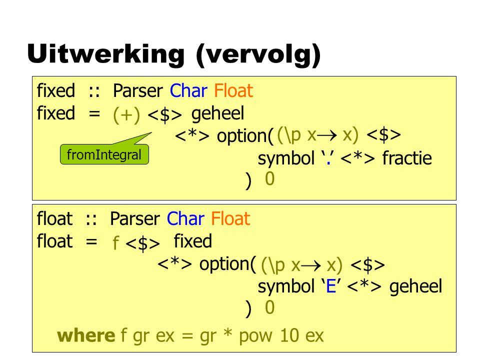 Uitwerking (vervolg) fixed :: Parser Char Float fixed = geheel option( symbol '.' fractie ) (\p x  x) 0 (+) float :: Parser Char Float float = fixed option( symbol 'E' geheel ) (\p x  x) 0 f where f gr ex = gr * pow 10 ex fromIntegral