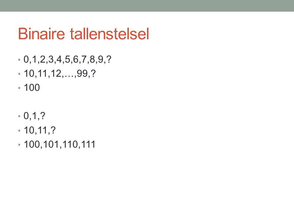 Binaire tallenstelsel 0,1,2,3,4,5,6,7,8,9,? 10,11,12,…,99,? 100 0,1,? 10,11,? 100,101,110,111