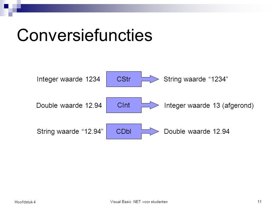 """Hoofdstuk 4 Visual Basic.NET voor studenten11 Conversiefuncties CStr CInt CDbl Integer waarde 1234String waarde """"1234"""" Double waarde 12.94 String waar"""