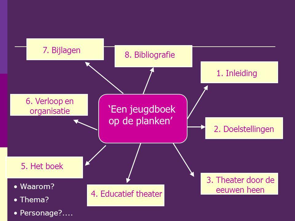 'Een jeugdboek op de planken' 1. Inleiding 2. Doelstellingen 3. Theater door de eeuwen heen 4. Educatief theater 5. Het boek Waarom? Thema? Personage?