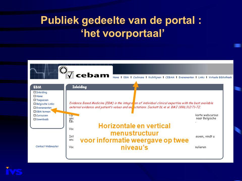 Logon venster enkel zichtbaar op vooraf gedefinieerde vensters Toegang tot geregistreerd gedeelte van de portal