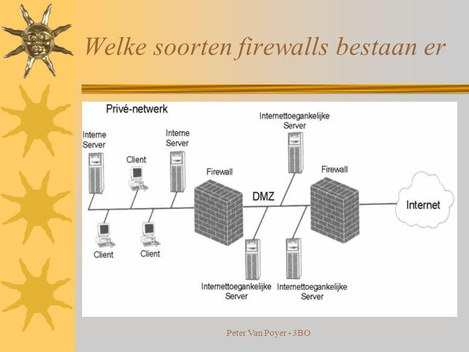 Peter Van Poyer - 3BO Welke soorten firewalls bestaan er