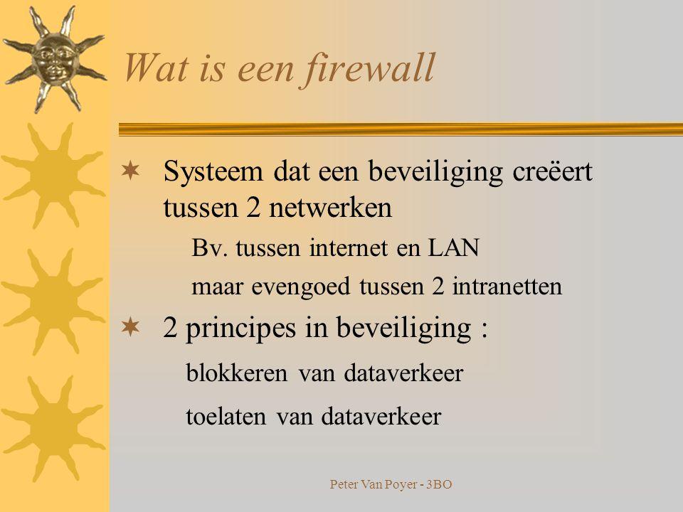 Peter Van Poyer - 3BO Inhoud  Welke soorten firewalls bestaan er  Hardwarematige >< Softwarematige firewalls  Besluit  Nog enkele nuttige firewall