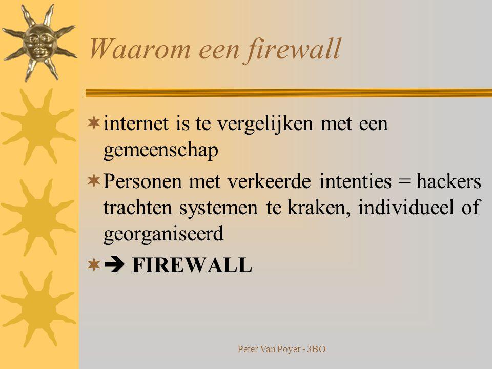 Peter Van Poyer - 3BO Wat is een firewall  Systeem dat een beveiliging creëert tussen 2 netwerken Bv. tussen internet en LAN maar evengoed tussen 2 i