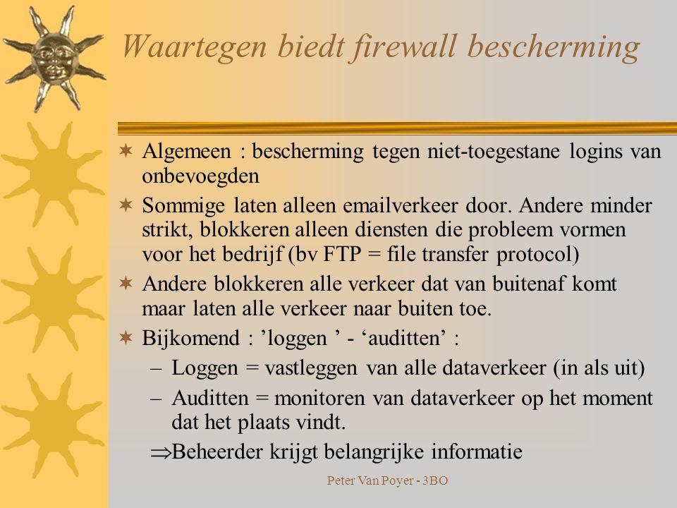 Peter Van Poyer - 3BO Besluit  Voor thuis vnl.