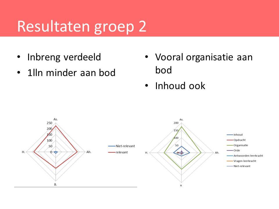 Resultaten groep 2 Inbreng verdeeld 1lln minder aan bod Vooral organisatie aan bod Inhoud ook