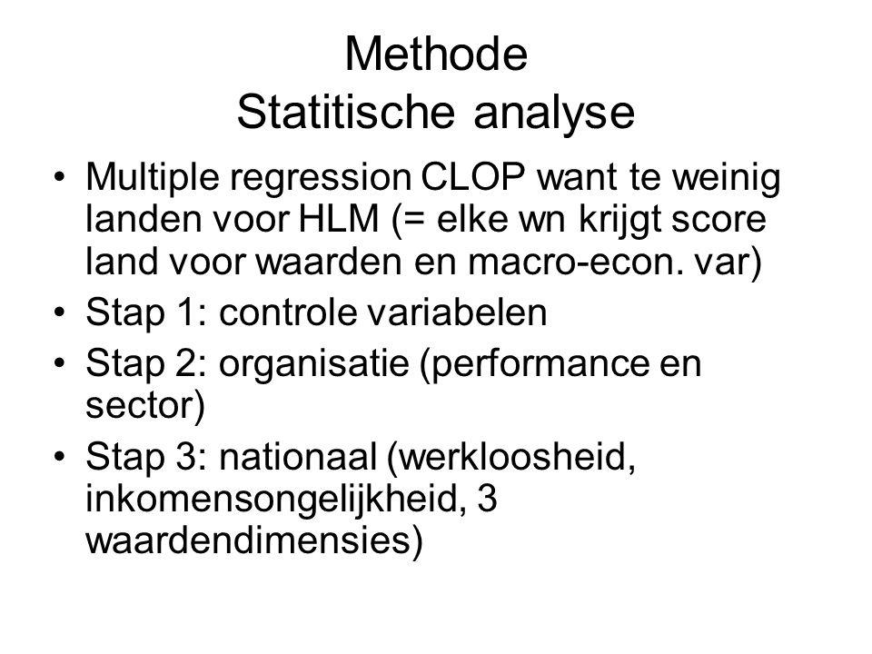 Methode Statitische analyse Multiple regression CLOP want te weinig landen voor HLM (= elke wn krijgt score land voor waarden en macro-econ.