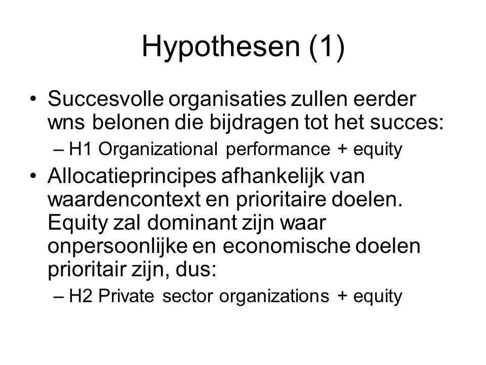 Hypothesen (1) Succesvolle organisaties zullen eerder wns belonen die bijdragen tot het succes: –H1 Organizational performance + equity Allocatieprincipes afhankelijk van waardencontext en prioritaire doelen.