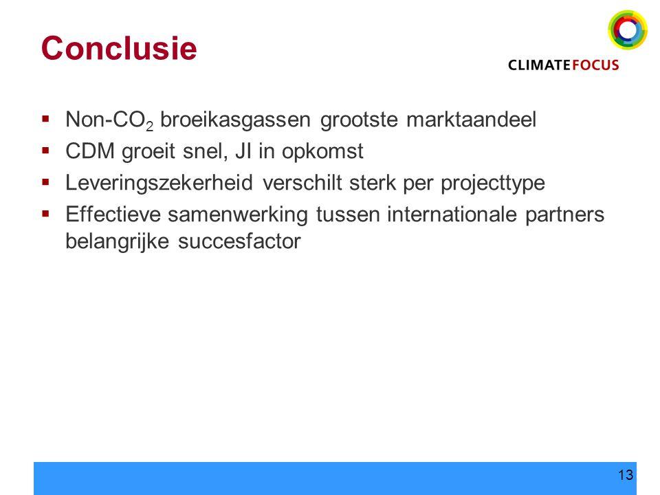 13 Conclusie  Non-CO 2 broeikasgassen grootste marktaandeel  CDM groeit snel, JI in opkomst  Leveringszekerheid verschilt sterk per projecttype  Effectieve samenwerking tussen internationale partners belangrijke succesfactor