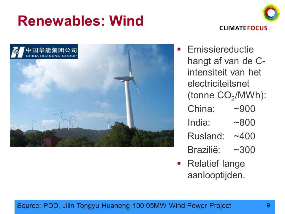 9 Renewables: Wind Source: PDD, Jilin Tongyu Huaneng 100.05MW Wind Power Project  Emissiereductie hangt af van de C- intensiteit van het electriciteitsnet (tonne CO 2 /MWh): China: ~900 India:~800 Rusland:~400 Brazilië: ~300  Relatief lange aanlooptijden.